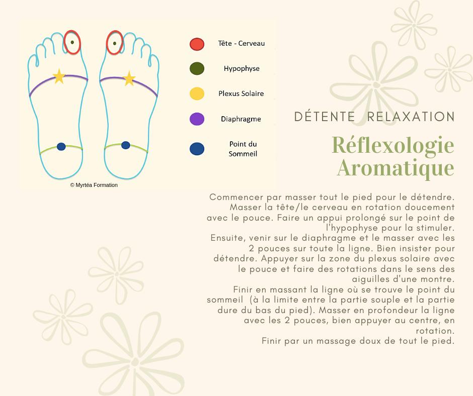 réflexologie relaxation massage bien être